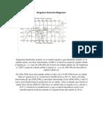 Diagrama Aluminio