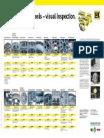 DMF Failure Diagnosis – Visual Inspection
