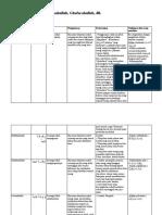 arti-rahimahullah-dll.pdf