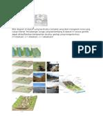 Blok Diagram Di Daerah Yang Berstruktur Komplek Yang Telah Mengalami Erosi Yang Cukup Intensif