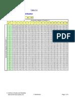 20081103153446_F Distribution Tables