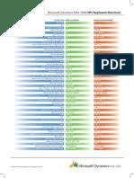 NAV2009_Shortcut_Overview_Sheet.pdf