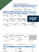 Jadual Anjal Form 5