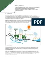 Proses Terjadinya Siklus Hidrologi