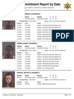 Peoria County Jail Booking Sheet for Oct. 10, 2016