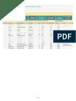 Plantilla de Excel Para Lista de La Compra