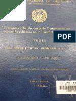 Evaluacion del proceso de tratamiento de aguas residuales en CITRAR UNI