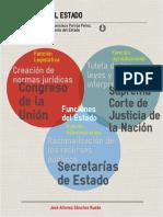 Infografía Funciones del Estado