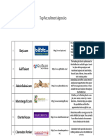 top_recruitment_agencies.pdf