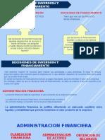 Decisciones de Inversión y Financiam