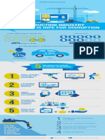 The Construction Industry is Ripe for Disruption Infographic