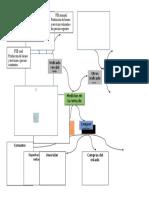 mapa luis.docx