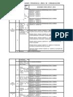 Matriz de Sesiones Comunicación II Kit