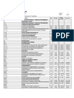 Presupuesto r. 120m3
