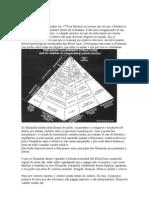 13 Familias Illuminati