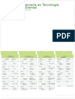 Mapa curricular Ismael.doc