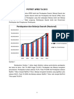 POTRET-APBD-TA-2013.pdf