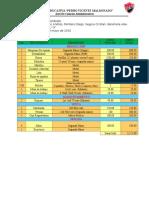 Diagrama de flujos UNIDAD EDUCATIVA PEDRO VICENTE MALDONADO