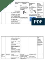 Métodos de Evaluación de La Laringe en Consulta Clínica