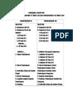 Perbedaan Format Rpp 81a Dan 103