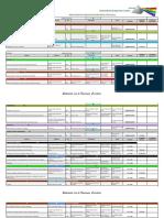 resultados_expociencias2014