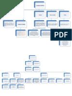 Tarea 1 Mapa Conceptual de Conceptos Cuenta Satélite