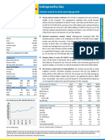 Indraprastha Gas (IGL) Stock Analysis Report