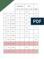 Data Penelitian EBC