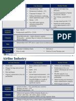 Industry Info - 1