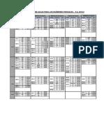 Distribucion Examenes Parciales 2016 2