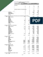 data bps 2007
