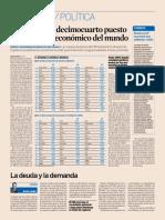 EXP10OCMAD - Nacional - EconomíaPolítica - Pag 20