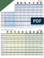 Printer Comparison Guide
