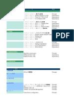 TANNAT_プロジェクト管理・スケジュール