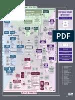 CHART v.2.0_ITSM_DRUCK.pdf