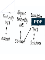 Personality graph