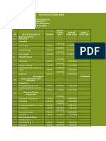 Rencana Anggaran Biaya_geolistrik