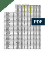 Рейтинг Poltavarandonneurs 2015-2016