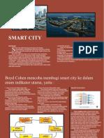 Definisi Smart City