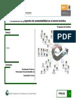02 Formulacion Proyectos Sustentabilidad Sector Turistico