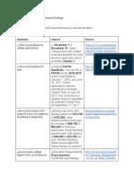 activity20summarizingresearchfindings-laurynwilliams