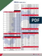 Precios Acero. PDF