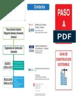 Paso a Paso Guía de Construcción Sostenible - Parte 1