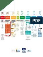 Paso a paso guía de Construcción Sostenible - parte 2.pdf