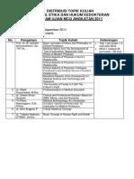 Distribusi Soal MCQ 1_2 Blok 2 Pada Nop 2011