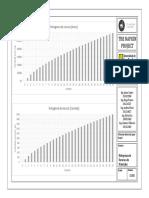 G 003 - Histograma de Recursos de Materiales.pdf