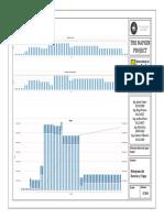 G 004 - Histograma de Recursos y Pagos.pdf