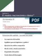Modelo Macroeconómico Clásico