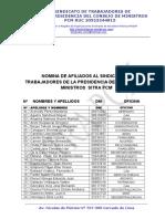Padron de Afiliados Sitra Pcm