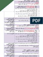 RPH Quran